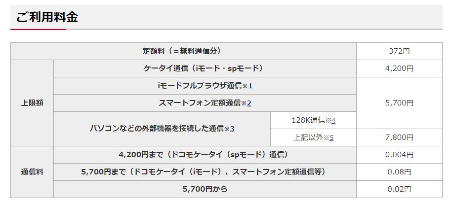 f:id:SeisoSakuya:20190418135702p:plain