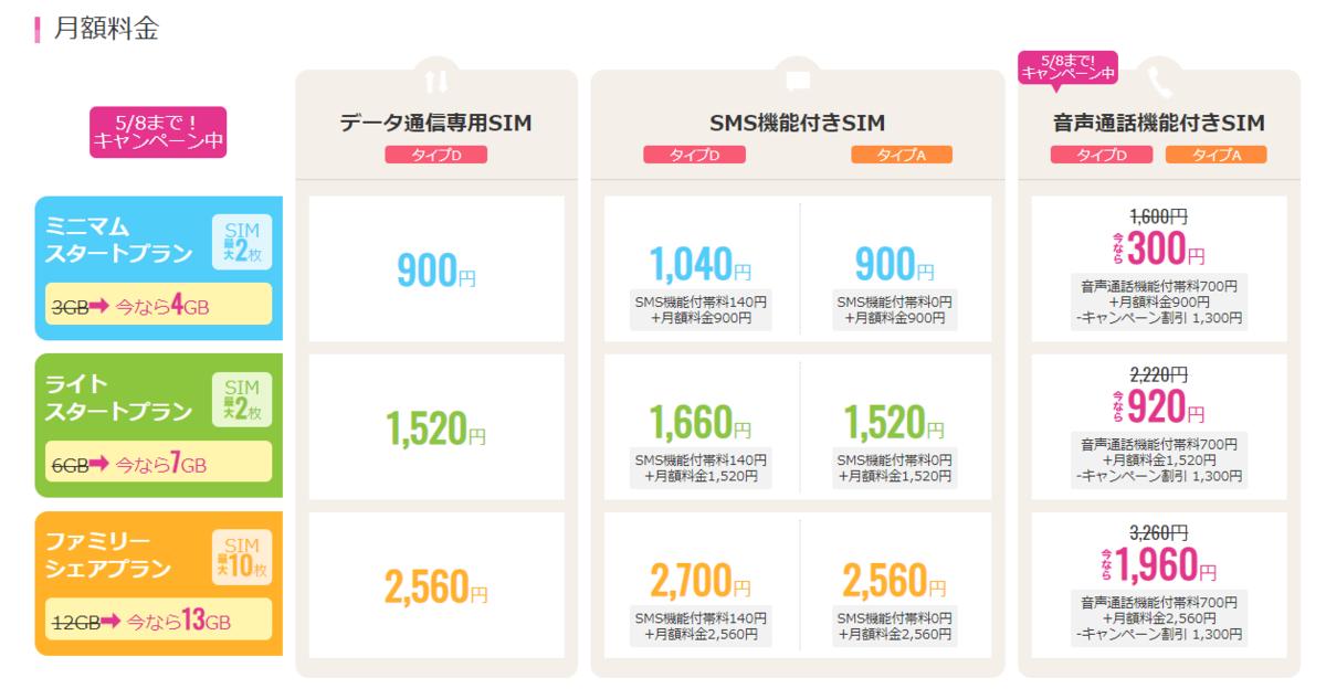 f:id:SeisoSakuya:20190418141450p:plain