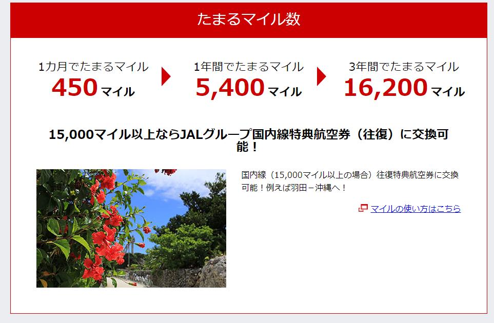 f:id:SeisoSakuya:20190426231528p:plain