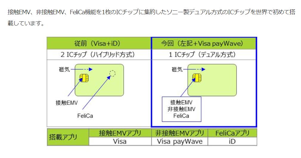 f:id:SeisoSakuya:20190428020817p:plain