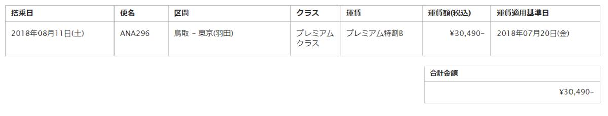 f:id:SeisoSakuya:20190722004155p:plain