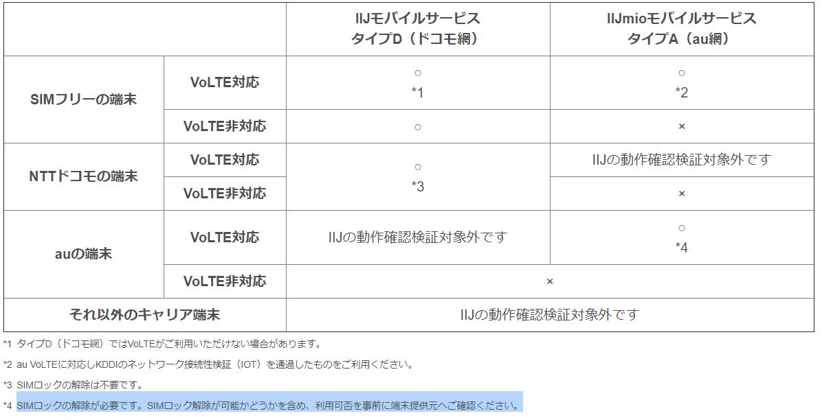 f:id:SeisoSakuya:20190902152356p:plain
