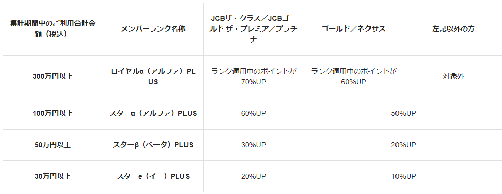 f:id:SeisoSakuya:20191029000908p:plain