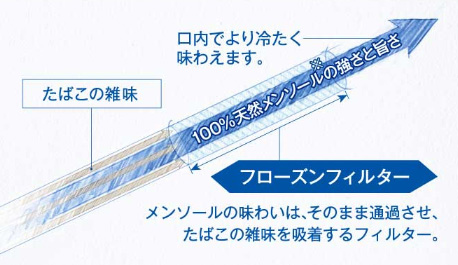 f:id:SeisoSakuya:20191114155012p:plain