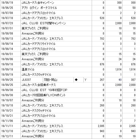 f:id:SeisoSakuya:20191218141003p:plain