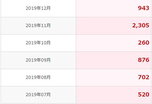 f:id:SeisoSakuya:20191218141246p:plain