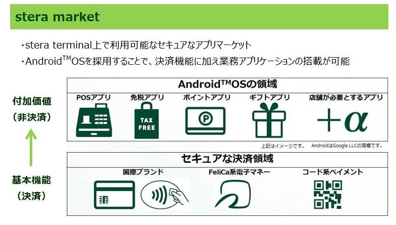 f:id:SeisoSakuya:20200115155734p:plain
