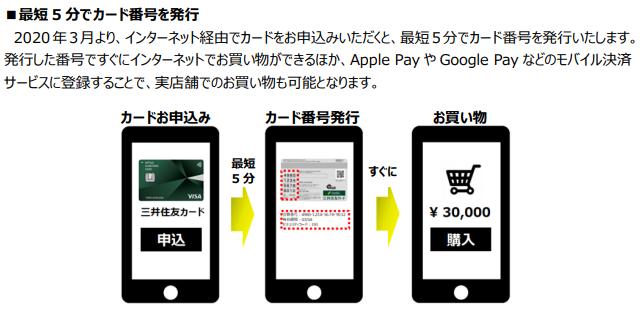 f:id:SeisoSakuya:20200115163200p:plain