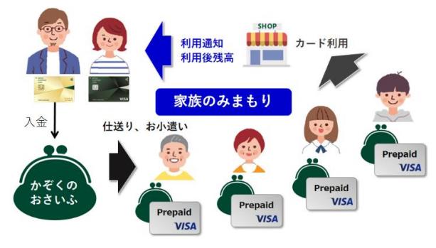f:id:SeisoSakuya:20200115163930p:plain