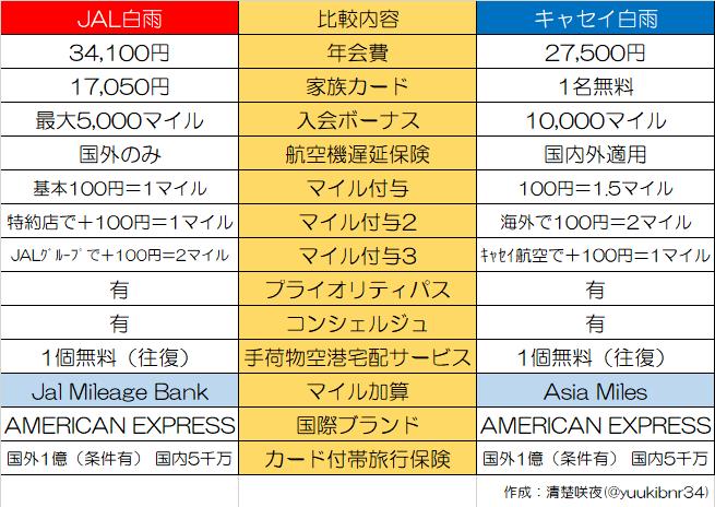 f:id:SeisoSakuya:20200122011735p:plain