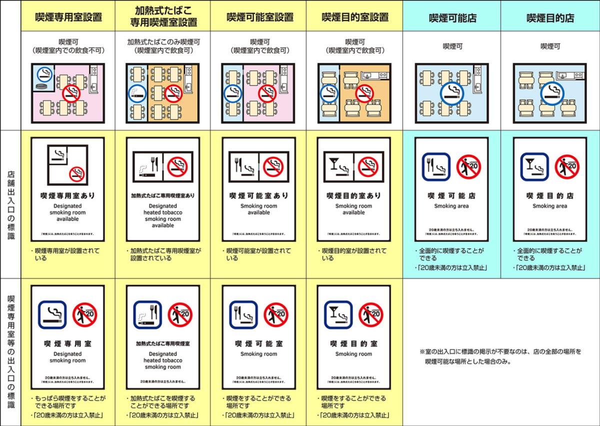 f:id:SeisoSakuya:20200218201431p:plain