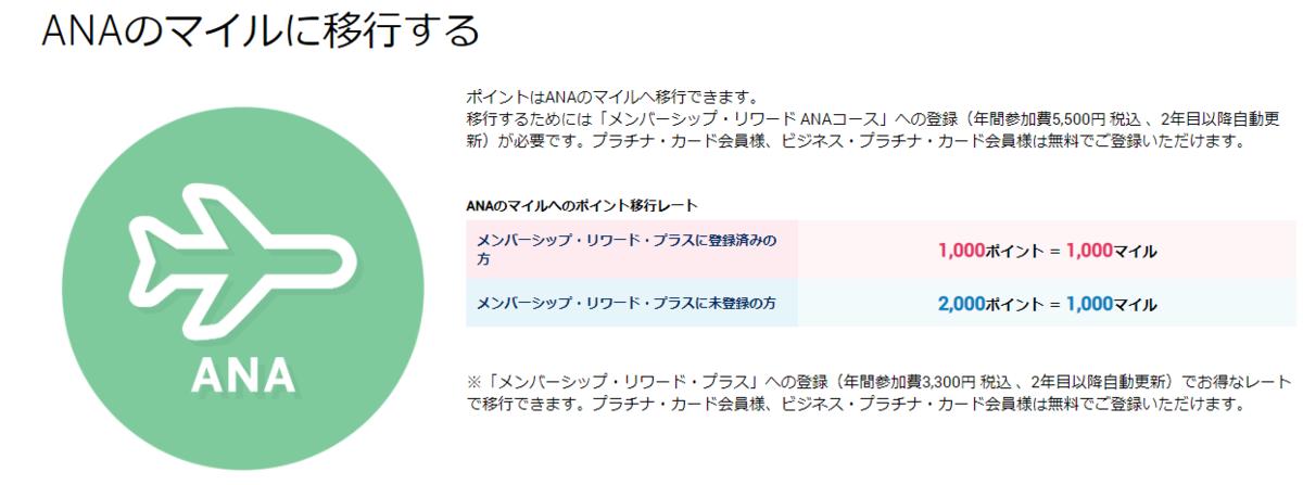f:id:SeisoSakuya:20200315172222p:plain