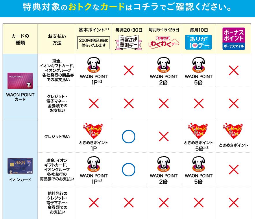f:id:SeisoSakuya:20200329223602p:plain