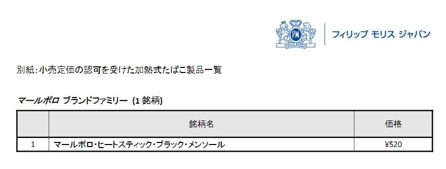 f:id:SeisoSakuya:20200717212512p:plain