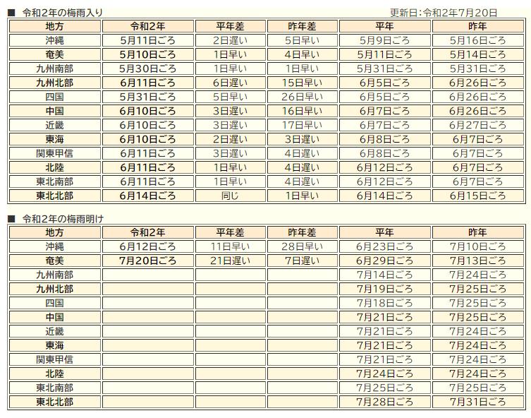 f:id:SeisoSakuya:20200720212359p:plain