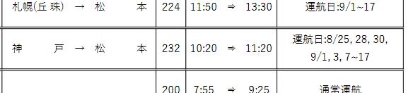 f:id:SeisoSakuya:20200818004448p:plain