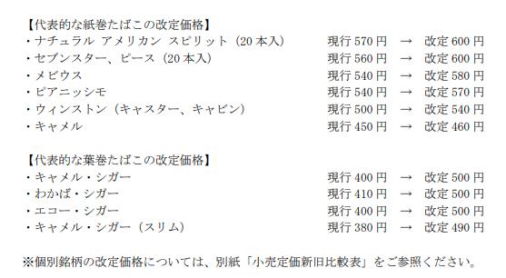 f:id:SeisoSakuya:20210730230008p:plain