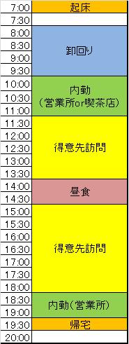 f:id:Seiyaku-mr:20171108222550p:plain
