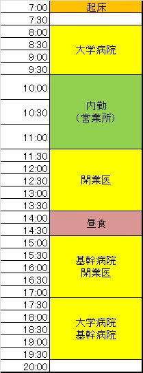 f:id:Seiyaku-mr:20171108224947p:plain