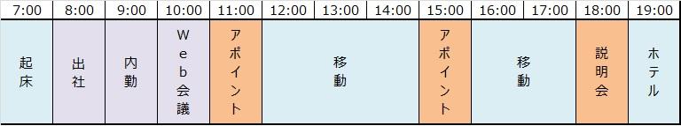 f:id:Seiyaku-mr:20171116172018j:plain