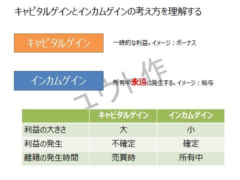 f:id:Seiyaku-mr:20171214214314j:plain