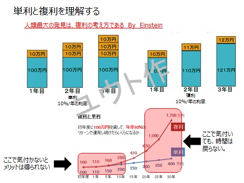 f:id:Seiyaku-mr:20171214214611j:plain