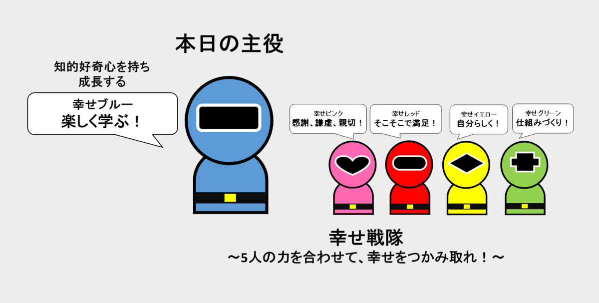 f:id:Seshio-Researcher:20200608113900p:plain