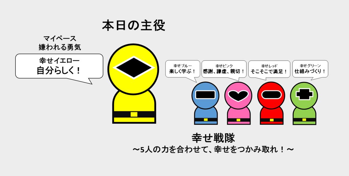 f:id:Seshio-Researcher:20200621155142p:plain