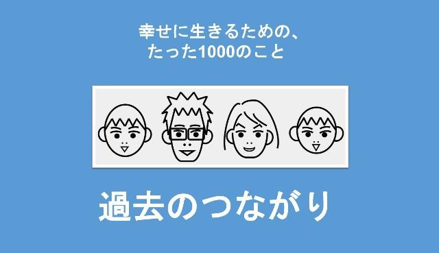 f:id:Seshio-Researcher:20200704214359j:image