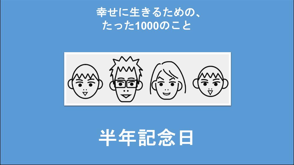 f:id:Seshio-Researcher:20200716190033p:image