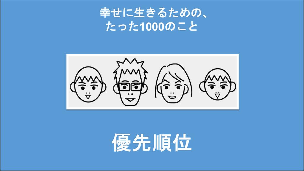 f:id:Seshio-Researcher:20200718080852p:image