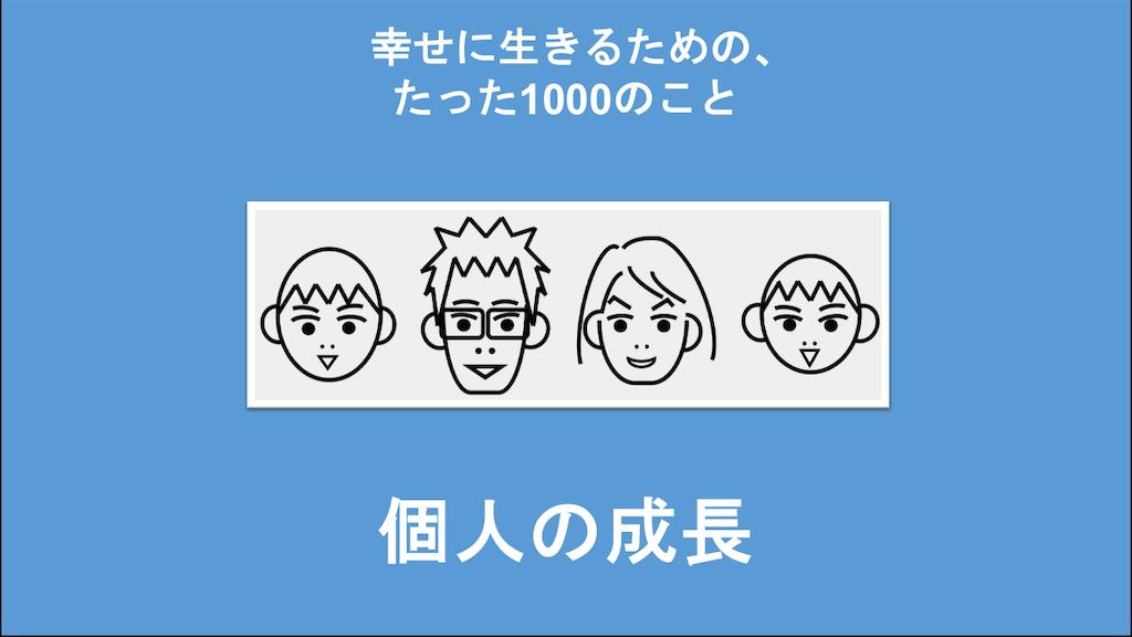 f:id:Seshio-Researcher:20200718085637p:image