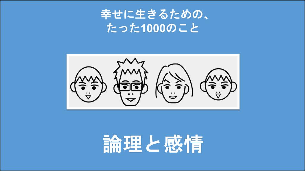 f:id:Seshio-Researcher:20200719131821p:image