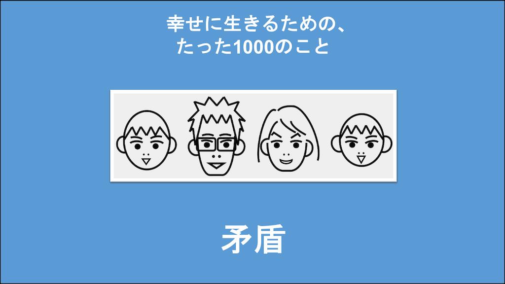 f:id:Seshio-Researcher:20200810213810p:image