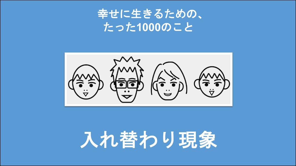 f:id:Seshio-Researcher:20200903212731p:image
