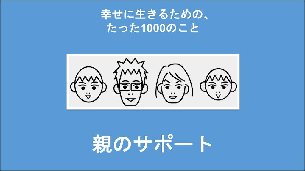 f:id:Seshio-Researcher:20200928195801p:image