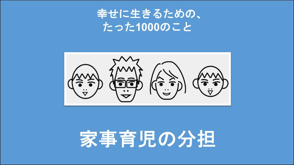 f:id:Seshio-Researcher:20201014203247p:image