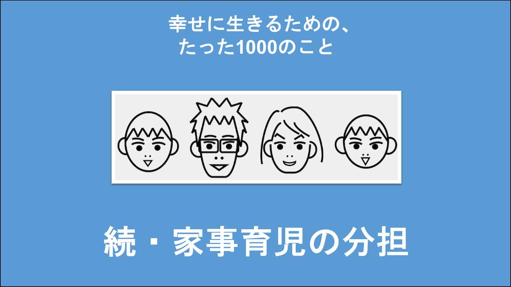 f:id:Seshio-Researcher:20201018075839p:image