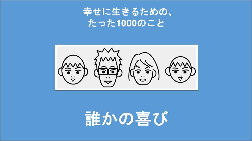 f:id:Seshio-Researcher:20201029205743p:image