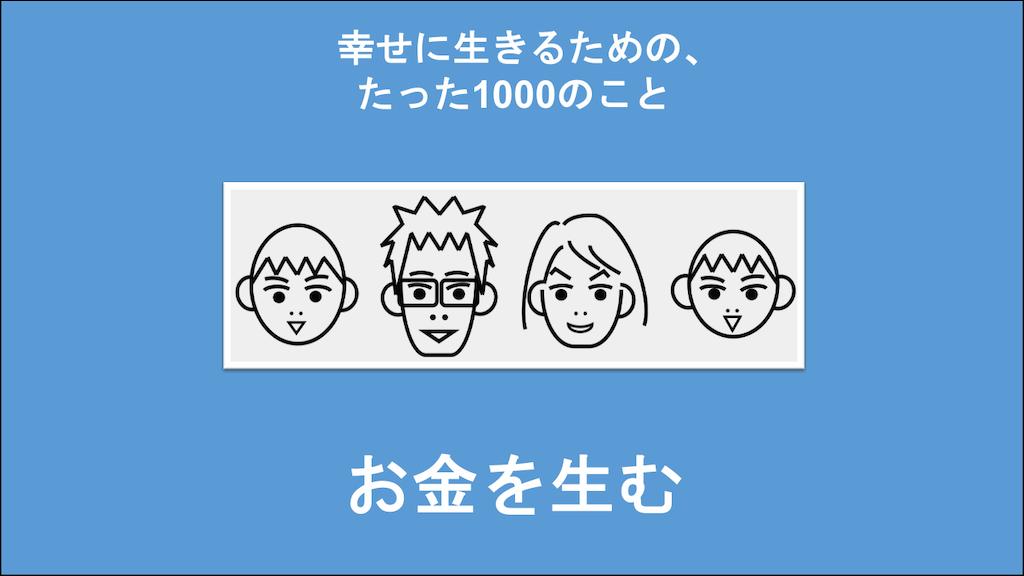 f:id:Seshio-Researcher:20201031071138p:image