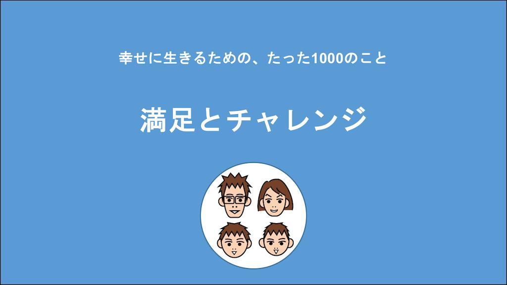 f:id:Seshio-Researcher:20201203205721p:image
