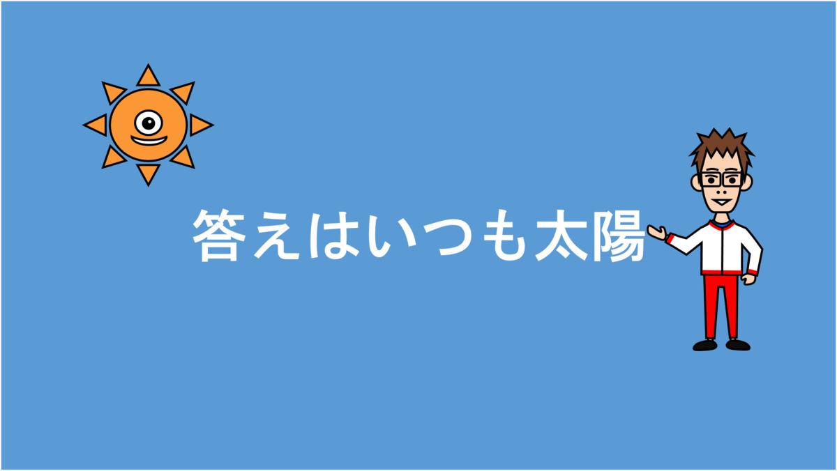 f:id:Seshio-Researcher:20210205201958p:plain