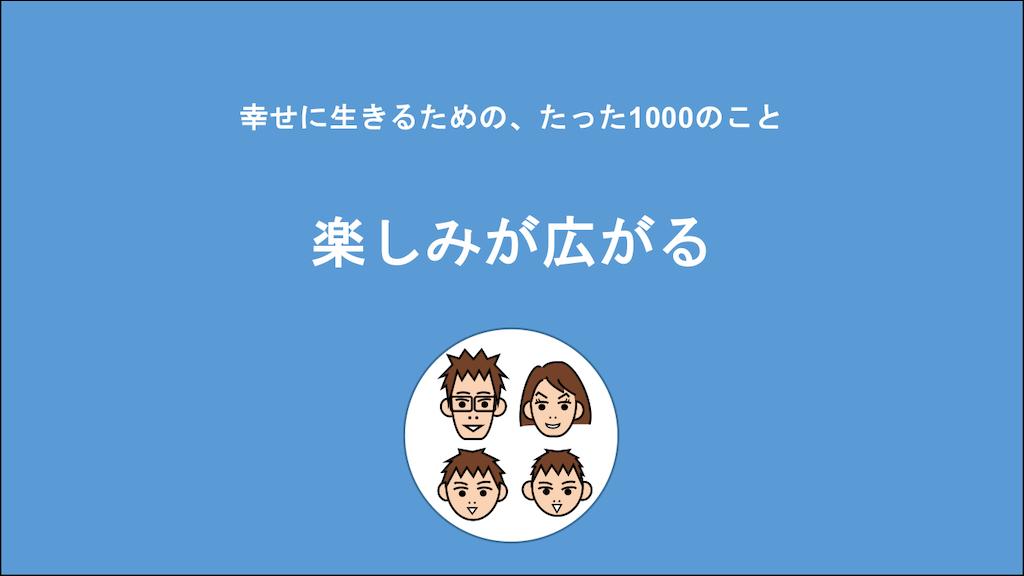 f:id:Seshio-Researcher:20210306062517p:image