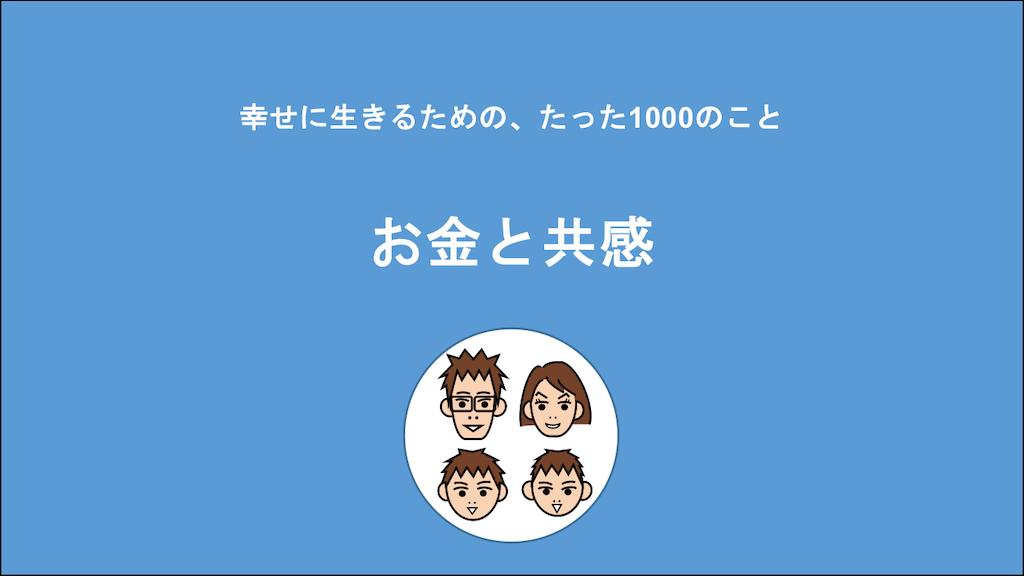 f:id:Seshio-Researcher:20210308211508p:image