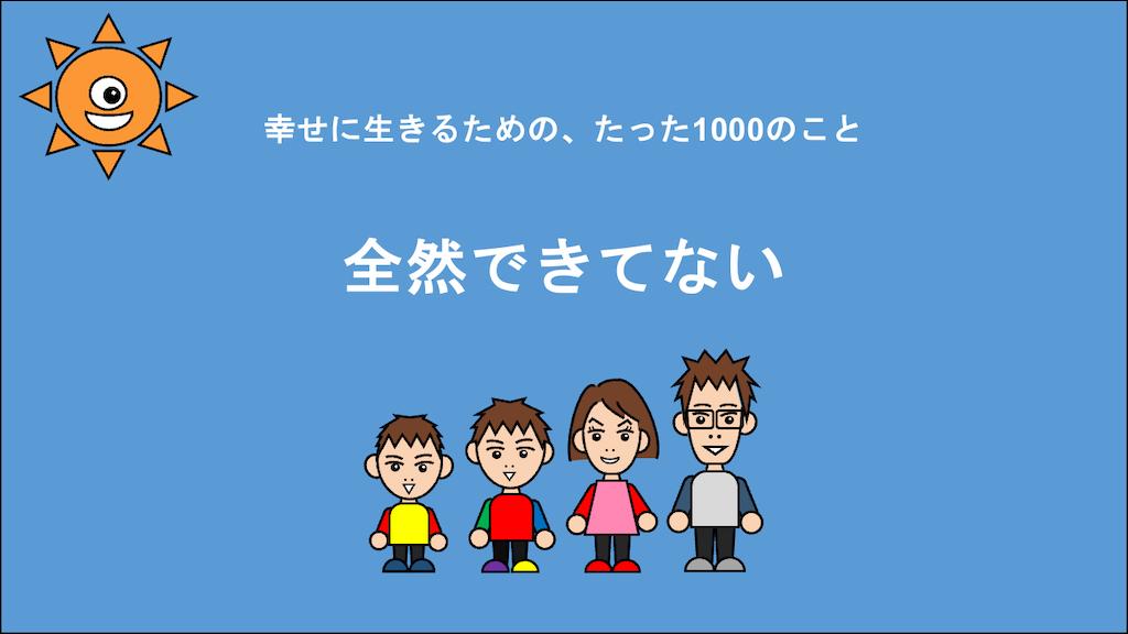 f:id:Seshio-Researcher:20210322064123p:image
