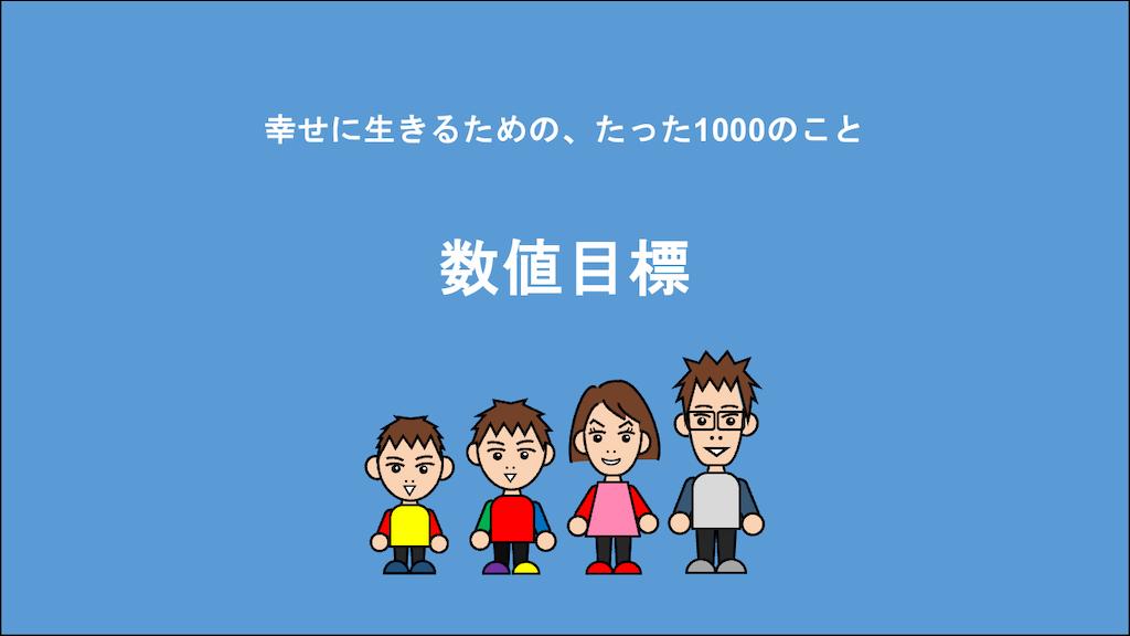 f:id:Seshio-Researcher:20210406061307p:image