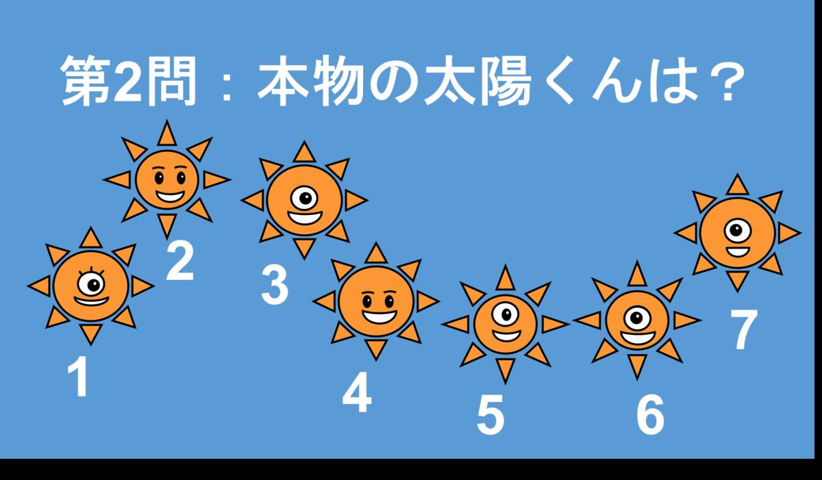 f:id:Seshio-Researcher:20210427204759p:plain