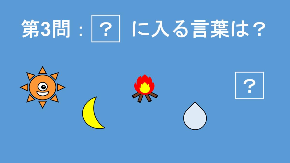 f:id:Seshio-Researcher:20210427204858p:plain
