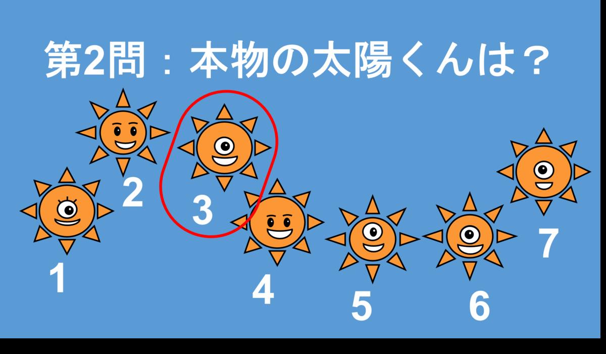 f:id:Seshio-Researcher:20210429111548p:plain