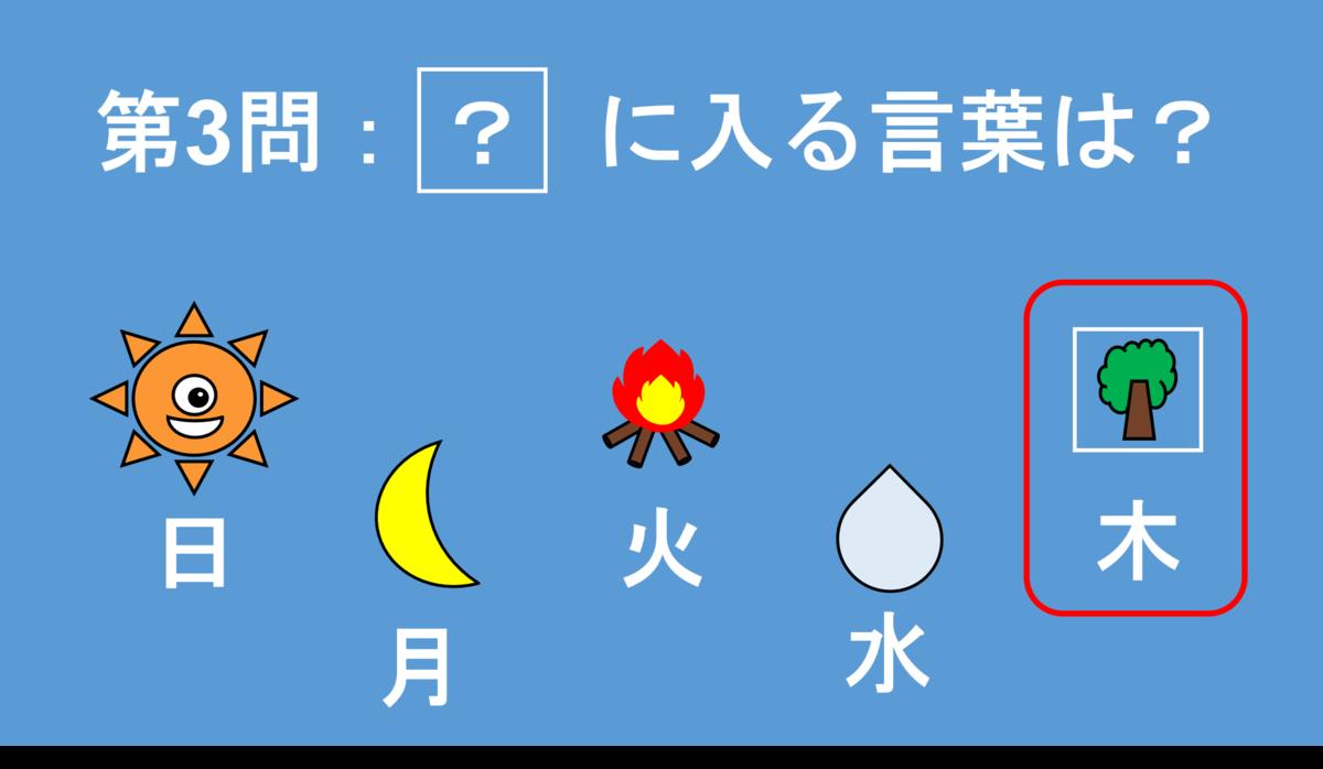 f:id:Seshio-Researcher:20210429112626p:plain